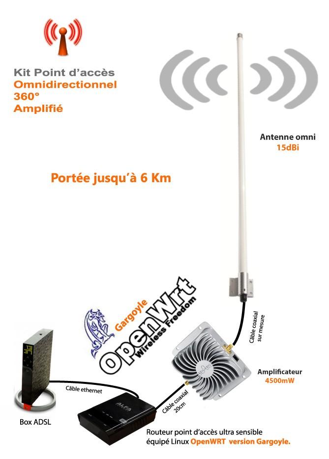 amplificateur wifi longue portée exterieur