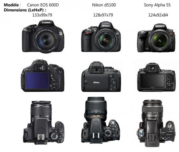 appareil photo reflex que choisir