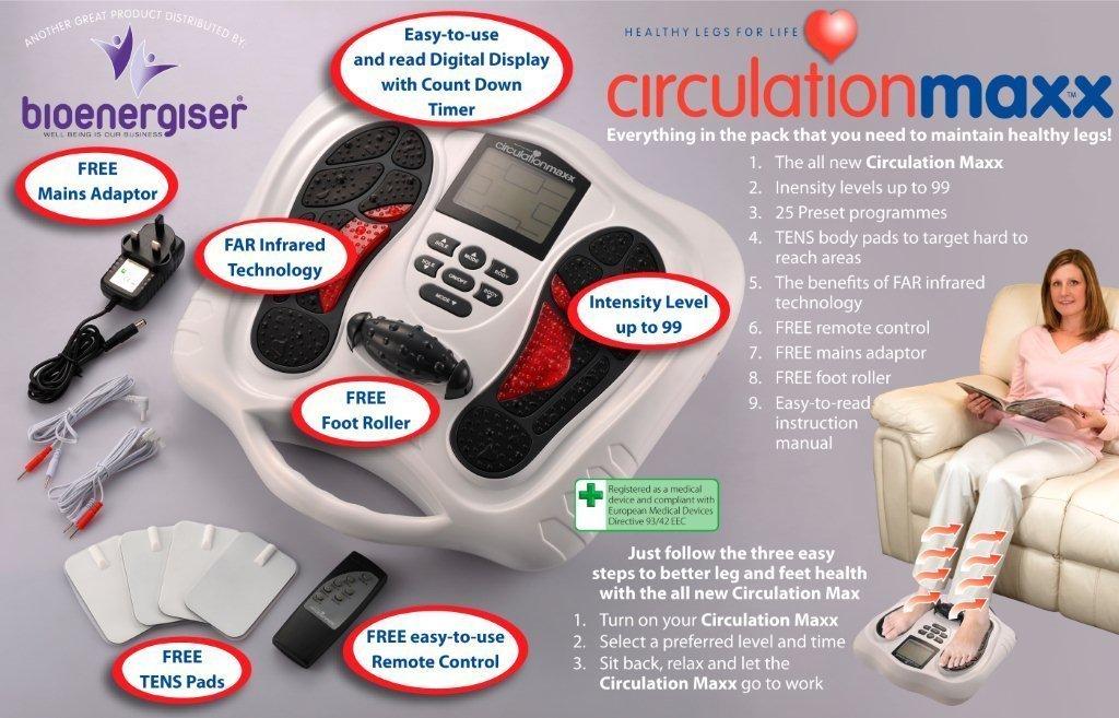 appareil pour la circulation du sang