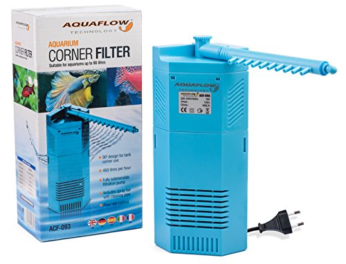aquaflow technology