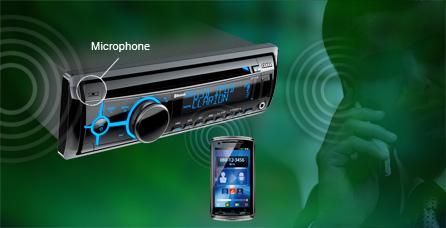 autoradio bluetooth avec micro intégré