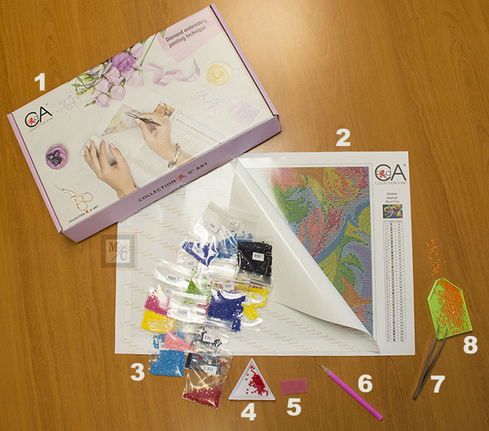 broderie diamant kit complet