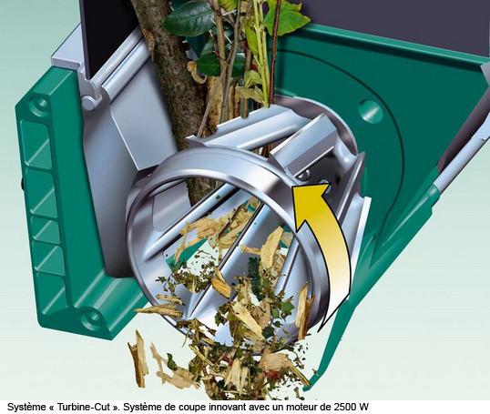 broyeur vegetaux turbine