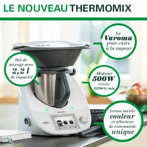 capacité bol thermomix