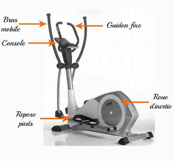 choisir un velo elliptique