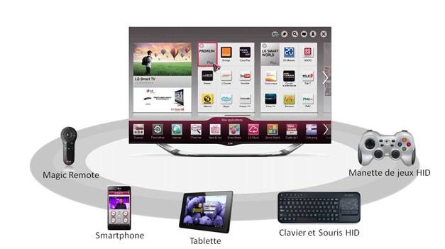 clavier pour smart tv lg